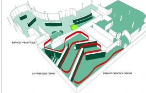 AXO Parcours